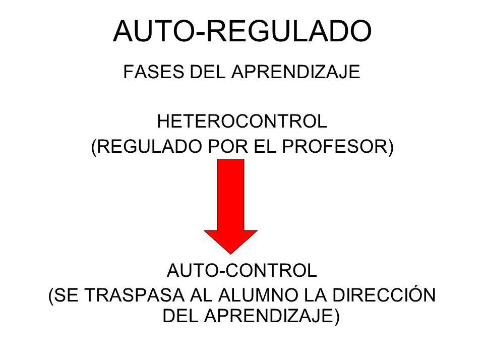 AUTO-REGULADO FASES DEL APRENDIZAJE HETEROCONTROL (REGULADO POR EL PROFESOR) AUTO-CONTROL (SE TRASPASA AL ALUMNO LA DIRECCIÓN DEL APRENDIZAJE)