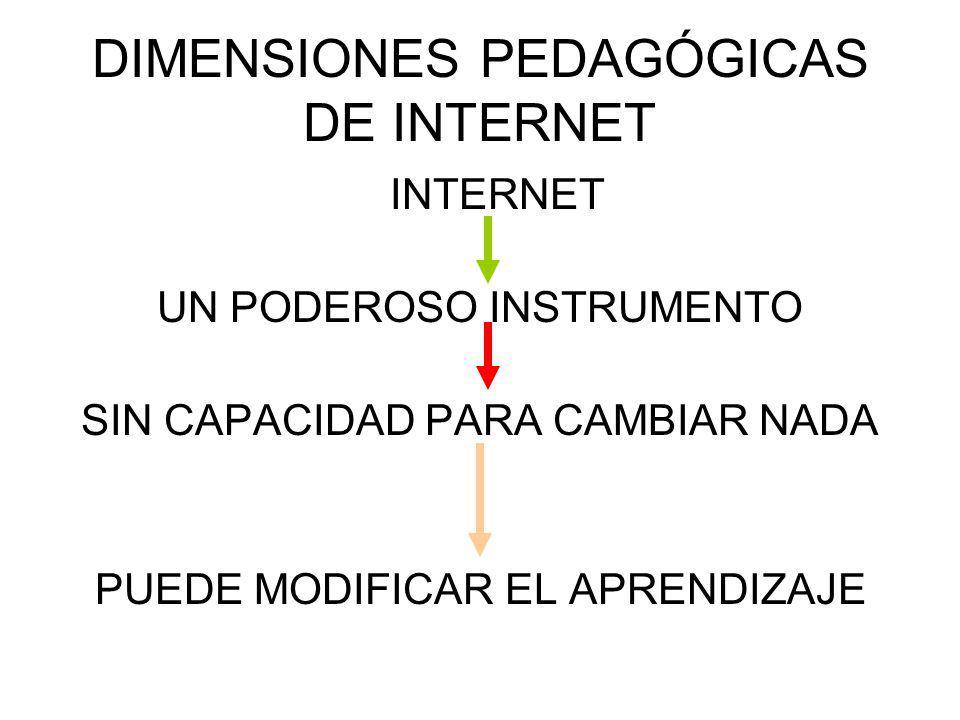 DIMENSIONES PEDAGÓGICAS DE INTERNET INTERNET UN PODEROSO INSTRUMENTO SIN CAPACIDAD PARA CAMBIAR NADA PUEDE MODIFICAR EL APRENDIZAJE