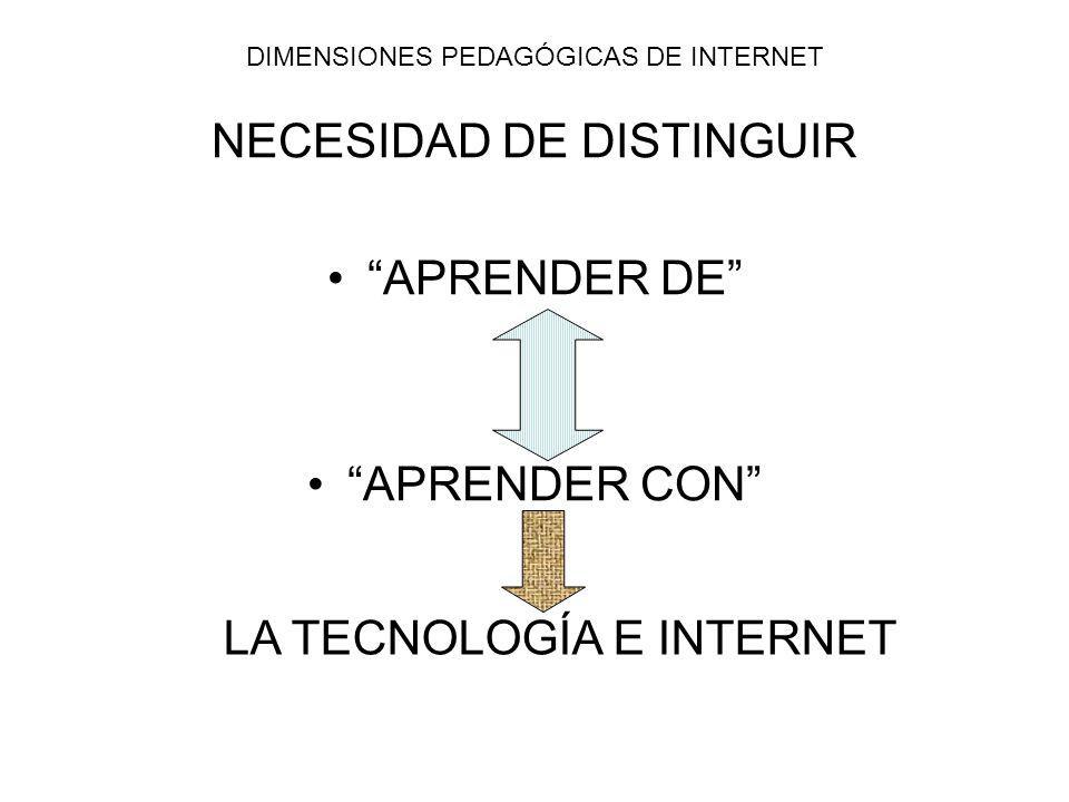 DIMENSIONES PEDAGÓGICAS DE INTERNET NECESIDAD DE DISTINGUIR APRENDER DE APRENDER CON LA TECNOLOGÍA E INTERNET