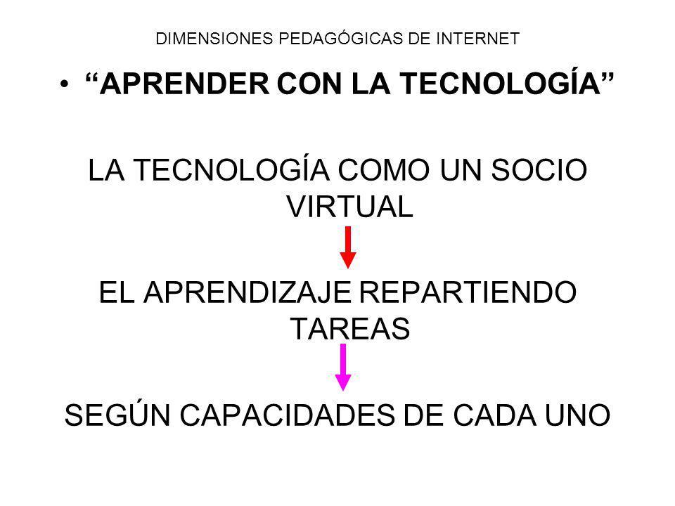 DIMENSIONES PEDAGÓGICAS DE INTERNET APRENDER CON LA TECNOLOGÍA LA TECNOLOGÍA COMO UN SOCIO VIRTUAL EL APRENDIZAJE REPARTIENDO TAREAS SEGÚN CAPACIDADES DE CADA UNO
