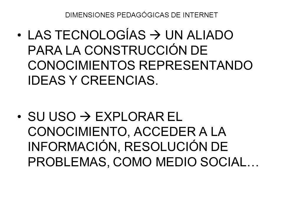 DIMENSIONES PEDAGÓGICAS DE INTERNET LAS TECNOLOGÍAS UN ALIADO PARA LA CONSTRUCCIÓN DE CONOCIMIENTOS REPRESENTANDO IDEAS Y CREENCIAS.