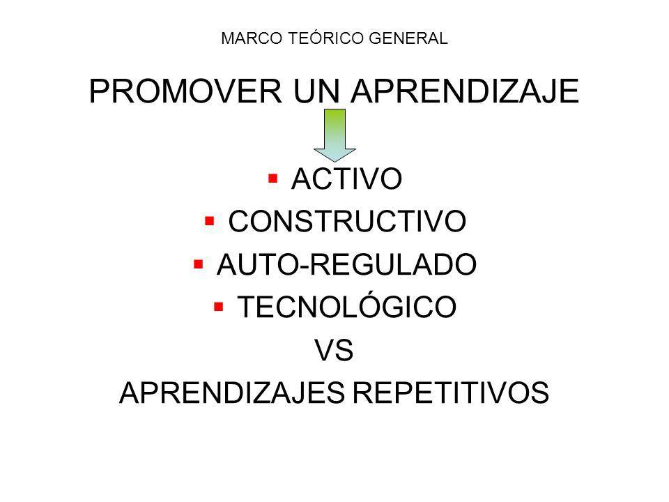 MARCO TEÓRICO GENERAL PROMOVER UN APRENDIZAJE ACTIVO CONSTRUCTIVO AUTO-REGULADO TECNOLÓGICO VS APRENDIZAJES REPETITIVOS