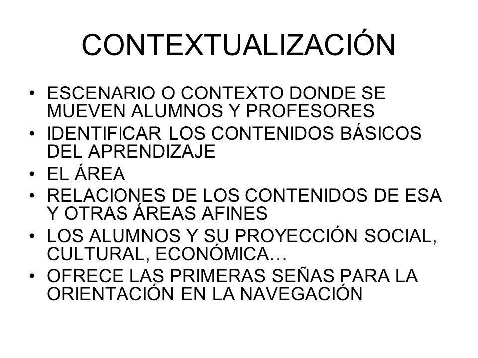CONTEXTUALIZACIÓN ESCENARIO O CONTEXTO DONDE SE MUEVEN ALUMNOS Y PROFESORES IDENTIFICAR LOS CONTENIDOS BÁSICOS DEL APRENDIZAJE EL ÁREA RELACIONES DE LOS CONTENIDOS DE ESA Y OTRAS ÁREAS AFINES LOS ALUMNOS Y SU PROYECCIÓN SOCIAL, CULTURAL, ECONÓMICA… OFRECE LAS PRIMERAS SEÑAS PARA LA ORIENTACIÓN EN LA NAVEGACIÓN
