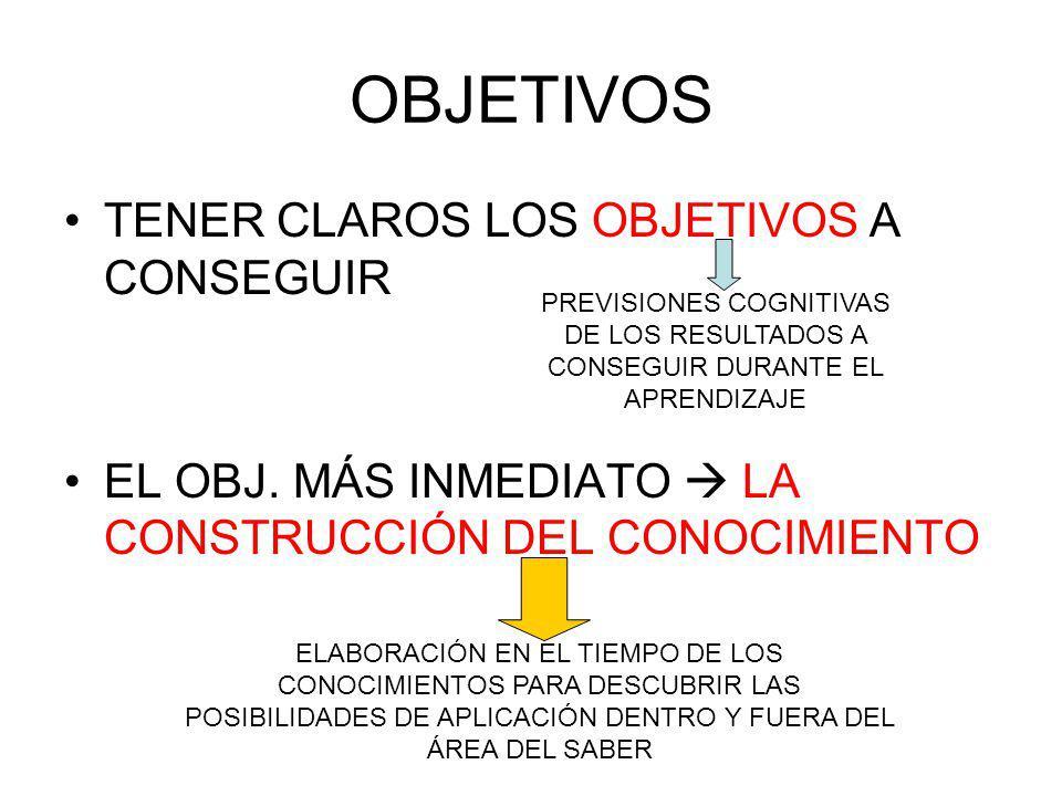OBJETIVOS TENER CLAROS LOS OBJETIVOS A CONSEGUIR EL OBJ.