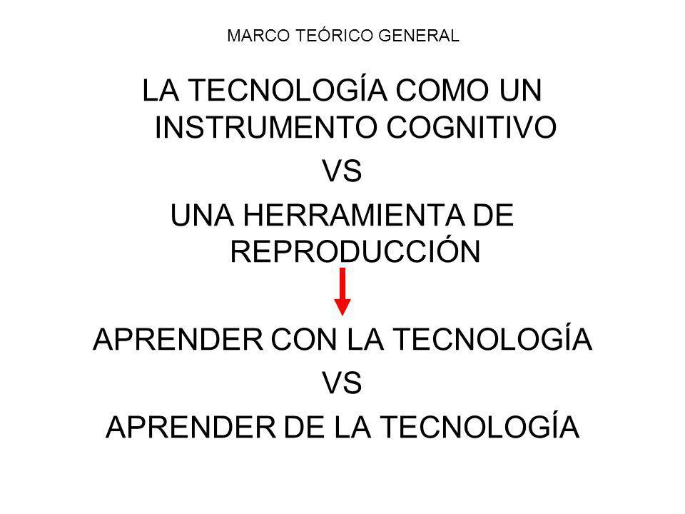 MARCO TEÓRICO GENERAL LA TECNOLOGÍA COMO UN INSTRUMENTO COGNITIVO VS UNA HERRAMIENTA DE REPRODUCCIÓN APRENDER CON LA TECNOLOGÍA VS APRENDER DE LA TECNOLOGÍA