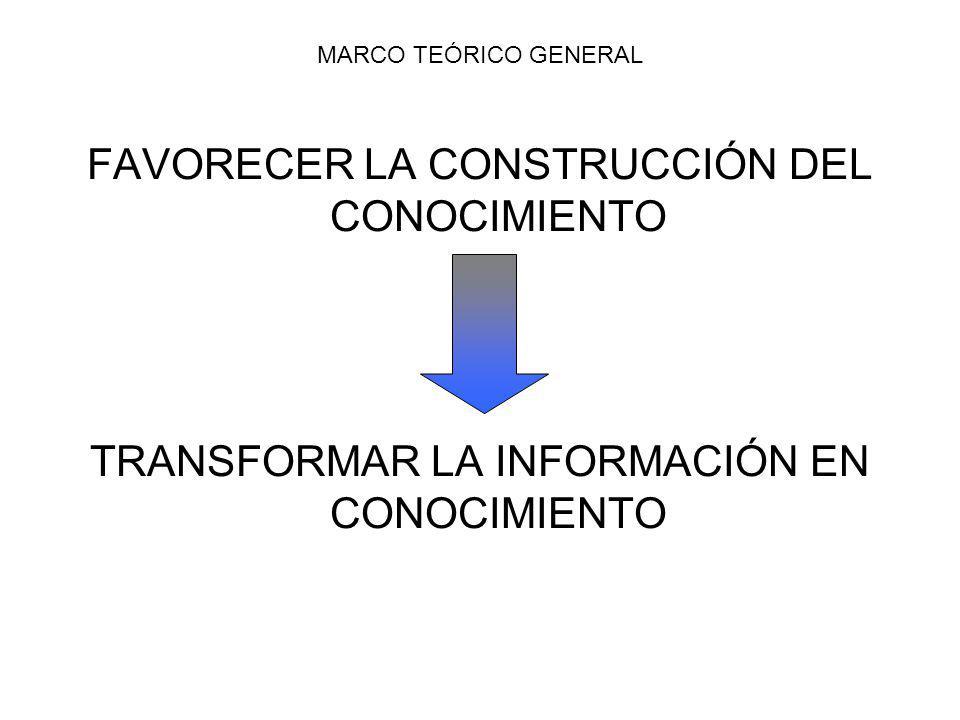 MARCO TEÓRICO GENERAL FAVORECER LA CONSTRUCCIÓN DEL CONOCIMIENTO TRANSFORMAR LA INFORMACIÓN EN CONOCIMIENTO