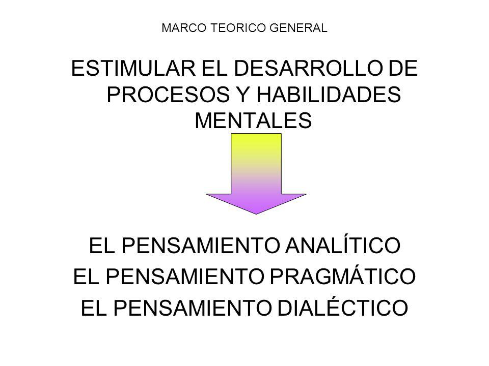 MARCO TEORICO GENERAL ESTIMULAR EL DESARROLLO DE PROCESOS Y HABILIDADES MENTALES EL PENSAMIENTO ANALÍTICO EL PENSAMIENTO PRAGMÁTICO EL PENSAMIENTO DIALÉCTICO