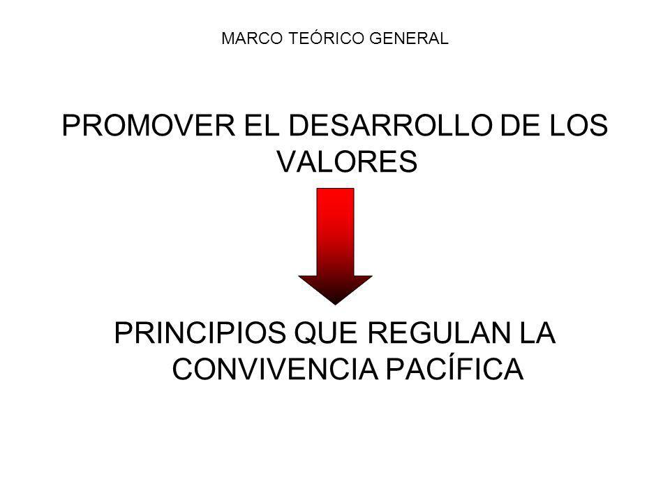 MARCO TEÓRICO GENERAL PROMOVER EL DESARROLLO DE LOS VALORES PRINCIPIOS QUE REGULAN LA CONVIVENCIA PACÍFICA