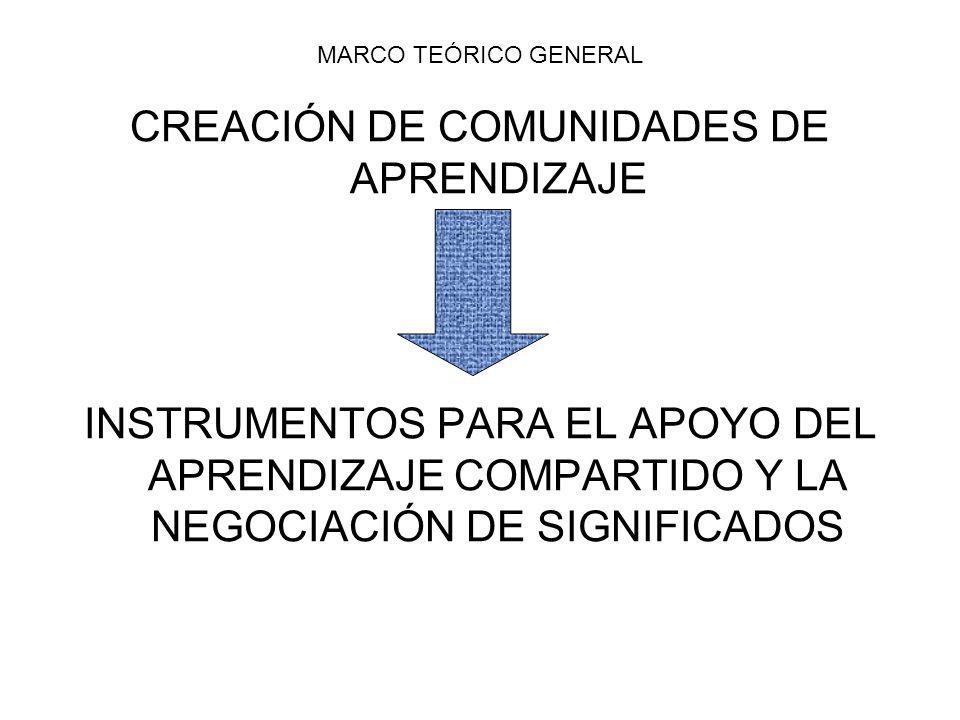 MARCO TEÓRICO GENERAL CREACIÓN DE COMUNIDADES DE APRENDIZAJE INSTRUMENTOS PARA EL APOYO DEL APRENDIZAJE COMPARTIDO Y LA NEGOCIACIÓN DE SIGNIFICADOS