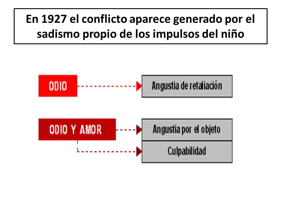 En 1927 el conflicto aparece generado por el sadismo propio de los impulsos del niño