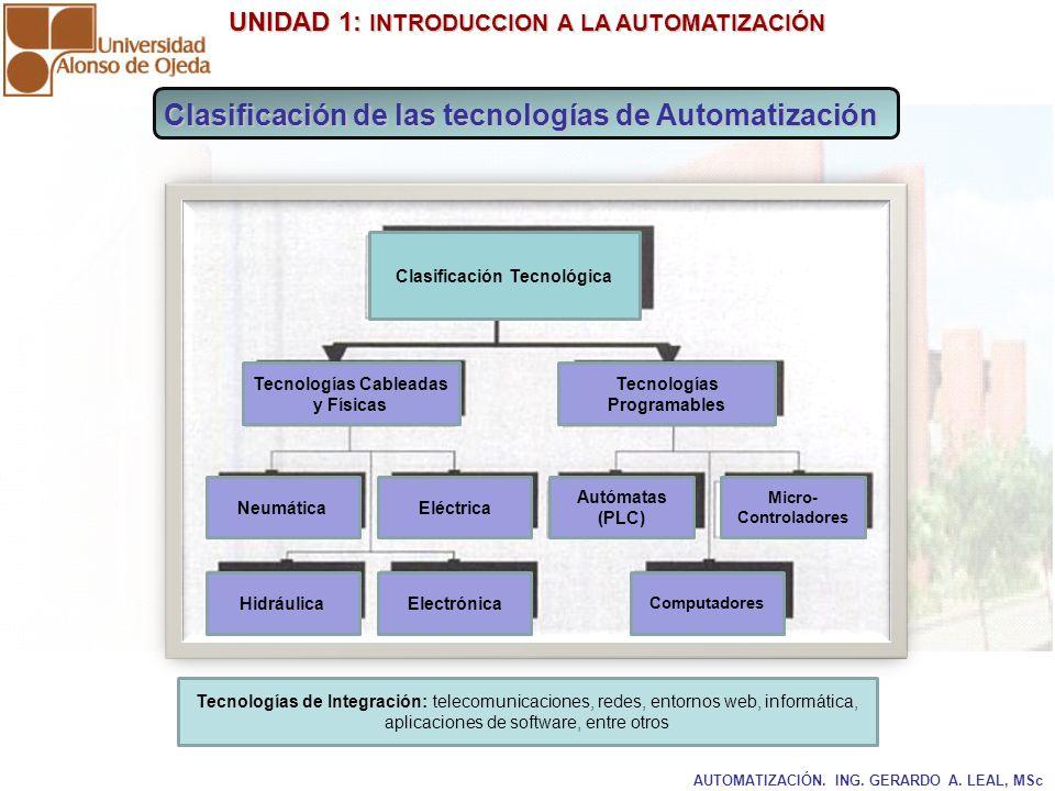 UNIDAD 1: INTRODUCCION A LA AUTOMATIZACIÓN UNIDAD 1: INTRODUCCION A LA AUTOMATIZACIÓN AUTOMATIZACIÓN. ING. GERARDO A. LEAL, MSc Clasificación de las t