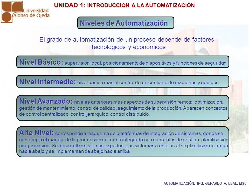 UNIDAD 1: INTRODUCCION A LA AUTOMATIZACIÓN UNIDAD 1: INTRODUCCION A LA AUTOMATIZACIÓN AUTOMATIZACIÓN. ING. GERARDO A. LEAL, MSc Niveles de Automatizac