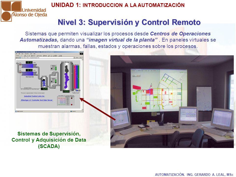 UNIDAD 1: INTRODUCCION A LA AUTOMATIZACIÓN UNIDAD 1: INTRODUCCION A LA AUTOMATIZACIÓN AUTOMATIZACIÓN. ING. GERARDO A. LEAL, MSc Sistemas que permiten