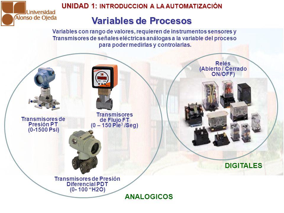 UNIDAD 1: INTRODUCCION A LA AUTOMATIZACIÓN UNIDAD 1: INTRODUCCION A LA AUTOMATIZACIÓN Transmisores de Presión PT (0-1500 Psi) Transmisores de Flujo FT