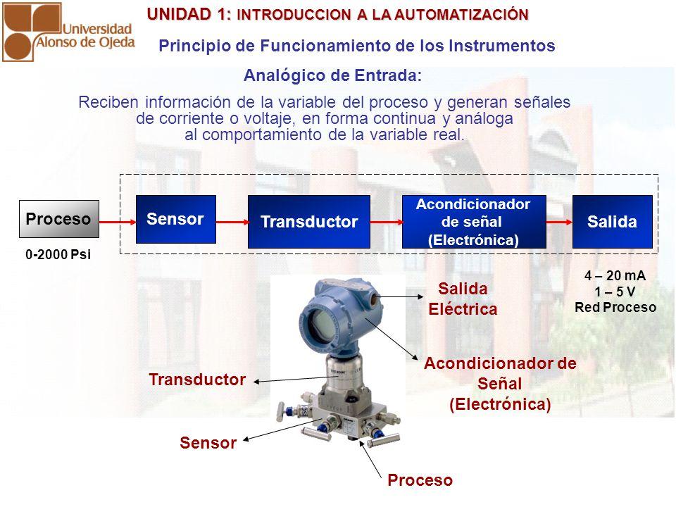 UNIDAD 1: INTRODUCCION A LA AUTOMATIZACIÓN UNIDAD 1: INTRODUCCION A LA AUTOMATIZACIÓN Principio de Funcionamiento de los Instrumentos Reciben información de la variable del proceso y generan señales de corriente o voltaje, en forma continua y análoga al comportamiento de la variable real.
