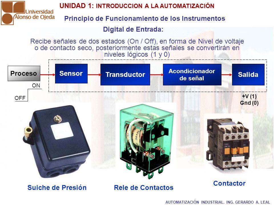UNIDAD 1: INTRODUCCION A LA AUTOMATIZACIÓN UNIDAD 1: INTRODUCCION A LA AUTOMATIZACIÓN Principio de Funcionamiento de los Instrumentos Recibe señales de dos estados (On / Off), en forma de Nivel de voltaje o de contacto seco, posteriormente estas señales se convertirán en niveles lógicos (1 y 0) Proceso Sensor Transductor Acondicionador de señal +V (1) Gnd (0) Salida ON OFF Digital de Entrada: Contactor Rele de ContactosSuiche de Presión AUTOMATIZACIÓN INDUSTRIAL.