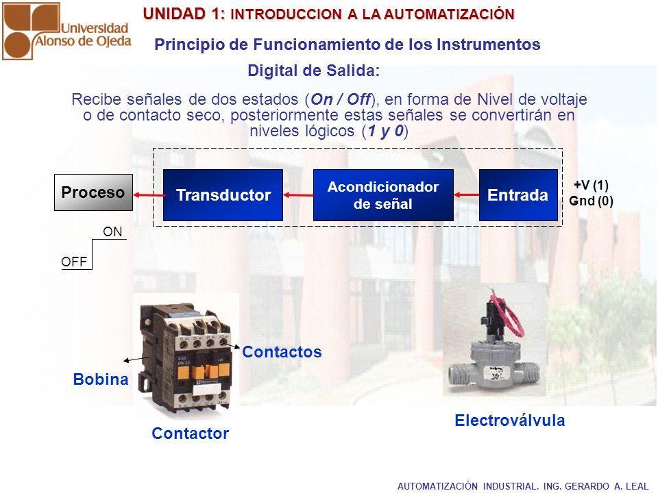 UNIDAD 1: INTRODUCCION A LA AUTOMATIZACIÓN UNIDAD 1: INTRODUCCION A LA AUTOMATIZACIÓN Principio de Funcionamiento de los Instrumentos Proceso Transduc