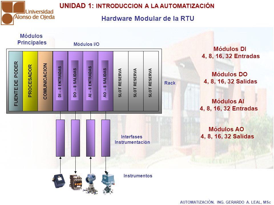 UNIDAD 1: INTRODUCCION A LA AUTOMATIZACIÓN UNIDAD 1: INTRODUCCION A LA AUTOMATIZACIÓN AUTOMATIZACIÓN. ING. GERARDO A. LEAL, MSc Hardware Modular de la