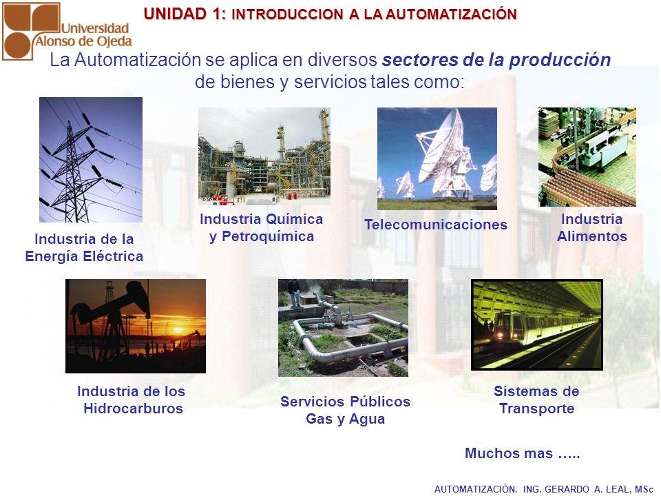 UNIDAD 1: INTRODUCCION A LA AUTOMATIZACIÓN UNIDAD 1: INTRODUCCION A LA AUTOMATIZACIÓN AUTOMATIZACIÓN. ING. GERARDO A. LEAL, MSc La Automatización se a