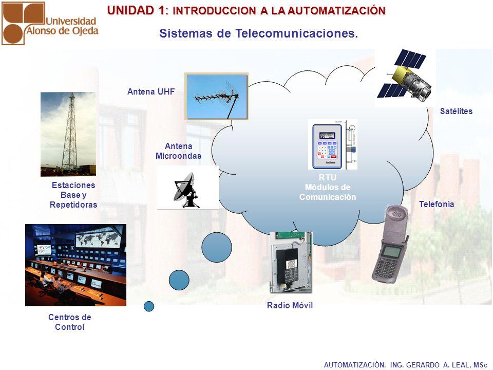 UNIDAD 1: INTRODUCCION A LA AUTOMATIZACIÓN UNIDAD 1: INTRODUCCION A LA AUTOMATIZACIÓN AUTOMATIZACIÓN. ING. GERARDO A. LEAL, MSc Sistemas de Telecomuni