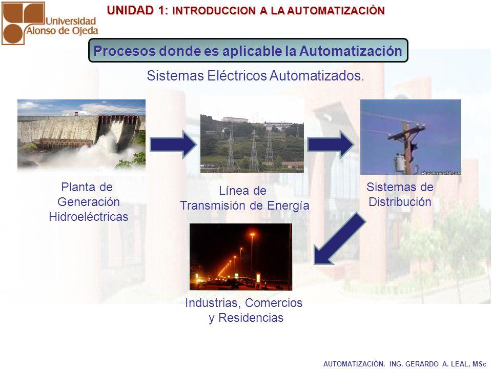 UNIDAD 1: INTRODUCCION A LA AUTOMATIZACIÓN UNIDAD 1: INTRODUCCION A LA AUTOMATIZACIÓN AUTOMATIZACIÓN. ING. GERARDO A. LEAL, MSc Sistemas Eléctricos Au