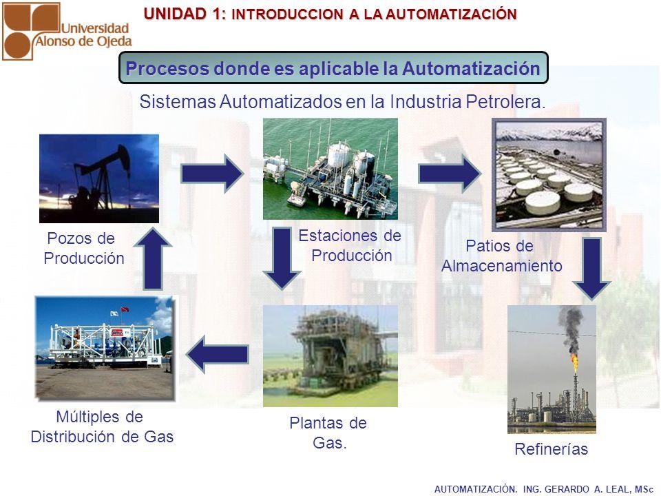 UNIDAD 1: INTRODUCCION A LA AUTOMATIZACIÓN UNIDAD 1: INTRODUCCION A LA AUTOMATIZACIÓN AUTOMATIZACIÓN. ING. GERARDO A. LEAL, MSc Sistemas Automatizados