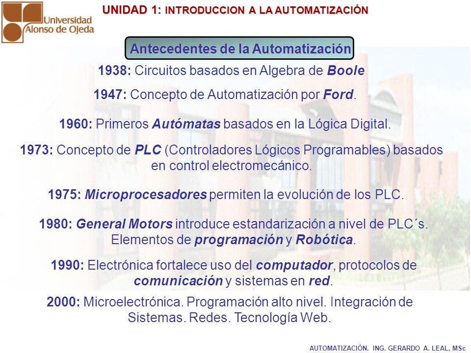 UNIDAD 1: INTRODUCCION A LA AUTOMATIZACIÓN UNIDAD 1: INTRODUCCION A LA AUTOMATIZACIÓN AUTOMATIZACIÓN. ING. GERARDO A. LEAL, MSc 1938: Circuitos basado