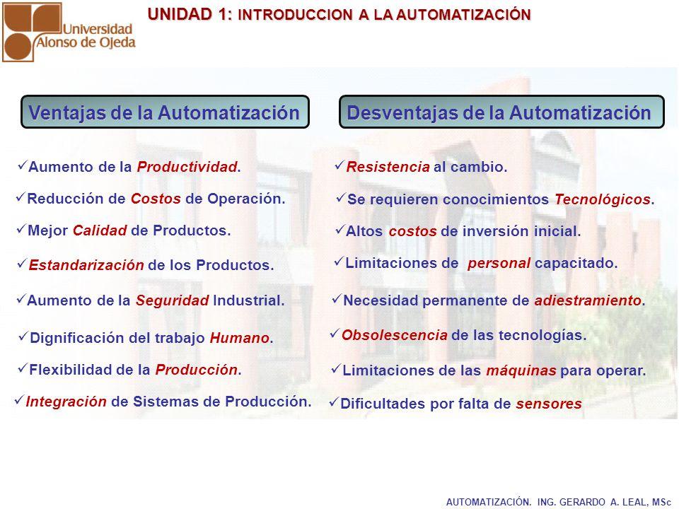 UNIDAD 1: INTRODUCCION A LA AUTOMATIZACIÓN UNIDAD 1: INTRODUCCION A LA AUTOMATIZACIÓN AUTOMATIZACIÓN. ING. GERARDO A. LEAL, MSc Aumento de la Producti