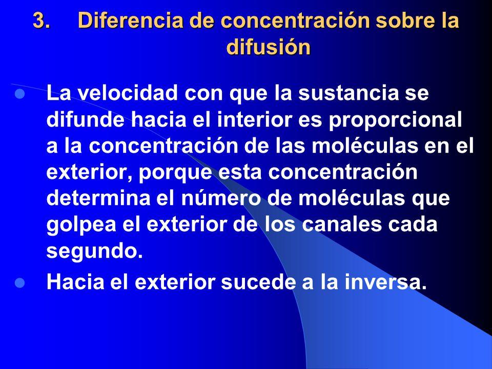 3.Diferencia de concentración sobre la difusión La velocidad con que la sustancia se difunde hacia el interior es proporcional a la concentración de l