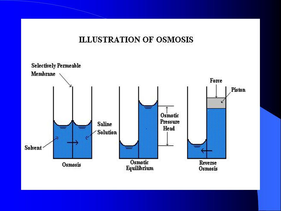 PRESIÓN OSMÓTICA La cantidad necesaria para detener la ósmosis se denomina presión osmótica.