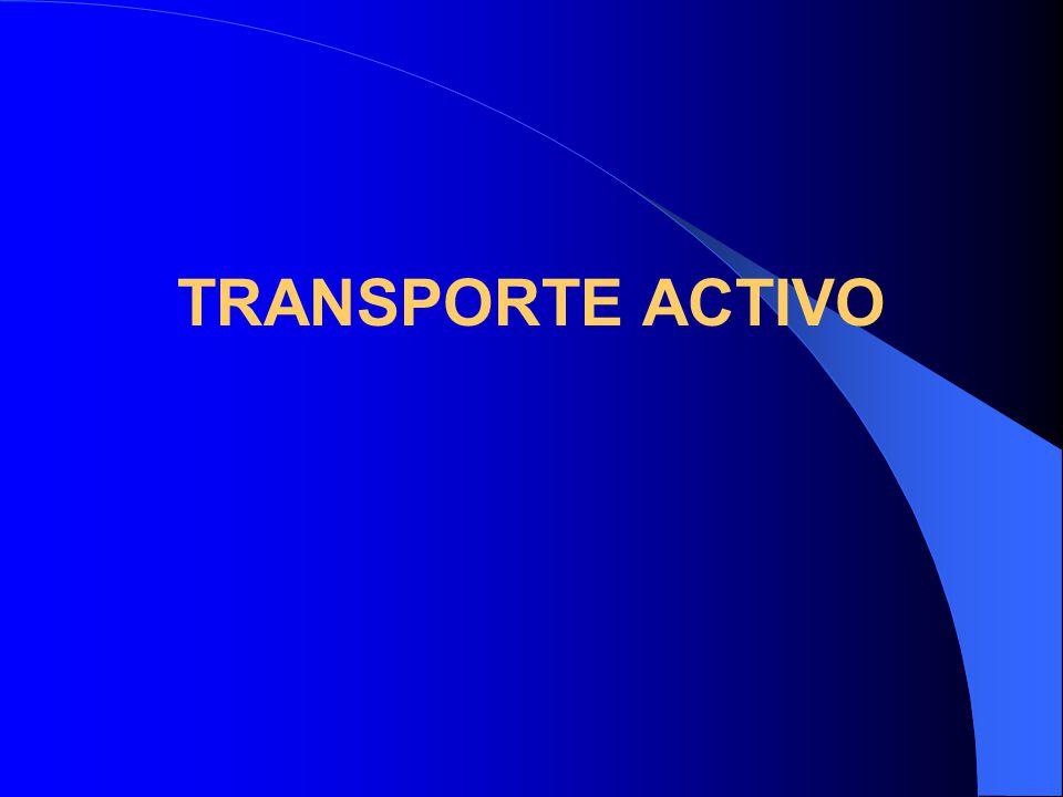 Cuando una membrana celular mueve moléculas o iones cuesta arriba contra un gradiente, el proceso se denomina transporte activo.