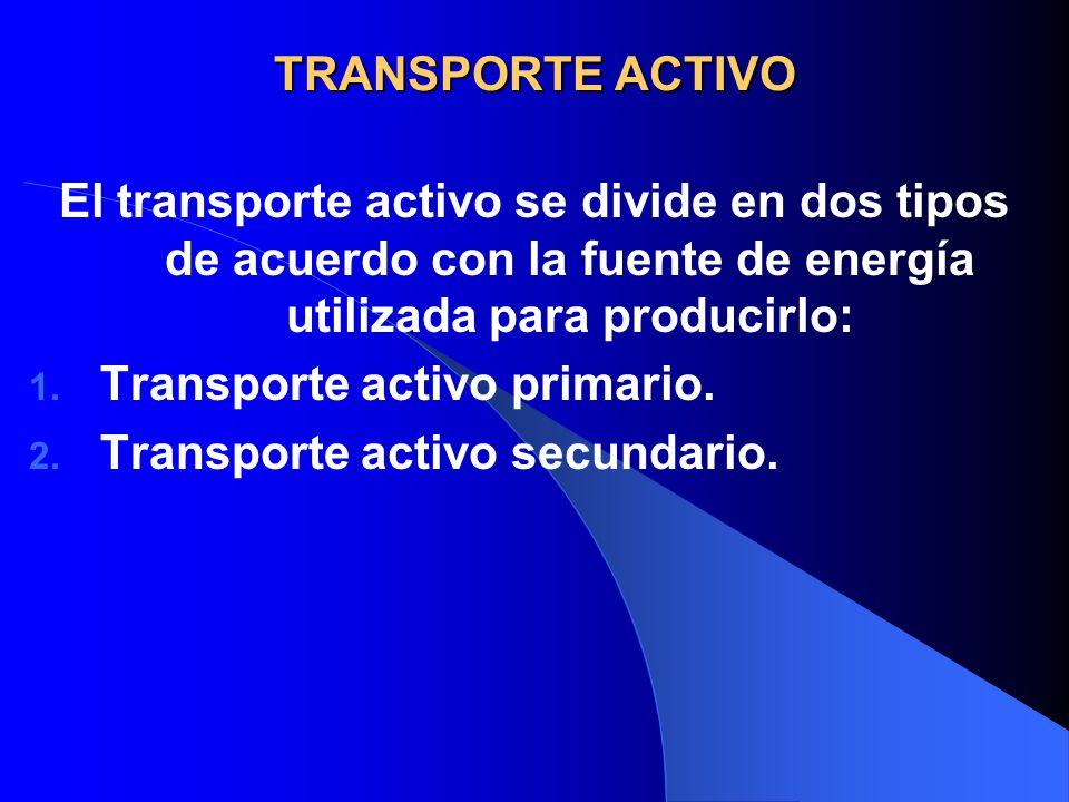 TRANSPORTE ACTIVO El transporte activo se divide en dos tipos de acuerdo con la fuente de energía utilizada para producirlo: 1. Transporte activo prim