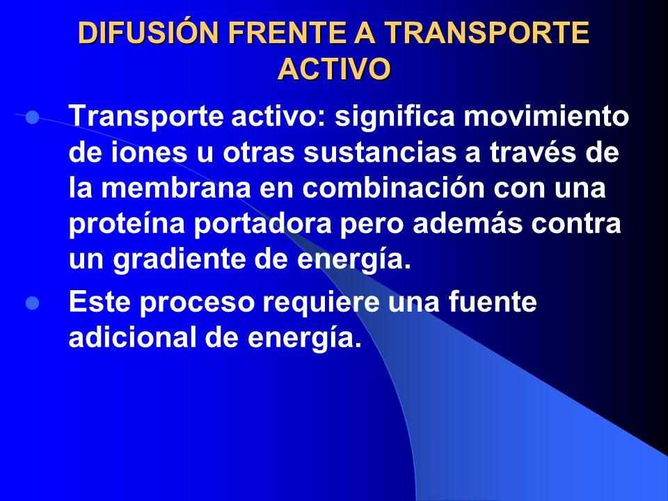 DIFUSIÓN FRENTE A TRANSPORTE ACTIVO Transporte activo: significa movimiento de iones u otras sustancias a través de la membrana en combinación con una