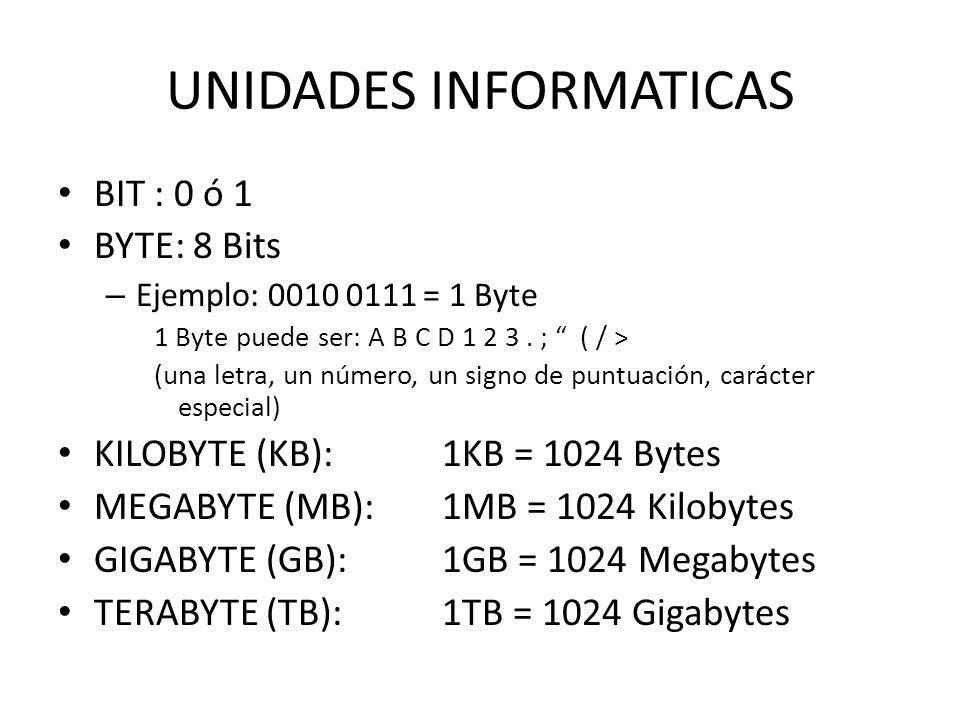 UNIDADES INFORMATICAS BIT : 0 ó 1 BYTE: 8 Bits – Ejemplo: 0010 0111 = 1 Byte 1 Byte puede ser: A B C D 1 2 3.