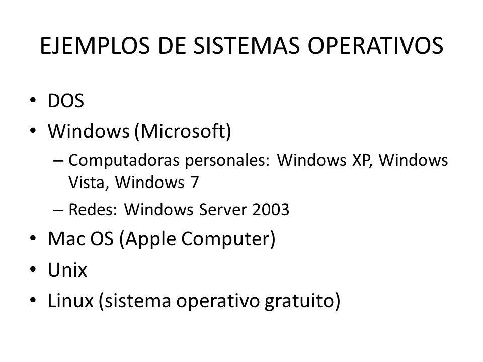 EJEMPLOS DE SISTEMAS OPERATIVOS DOS Windows (Microsoft) – Computadoras personales: Windows XP, Windows Vista, Windows 7 – Redes: Windows Server 2003 Mac OS (Apple Computer) Unix Linux (sistema operativo gratuito)