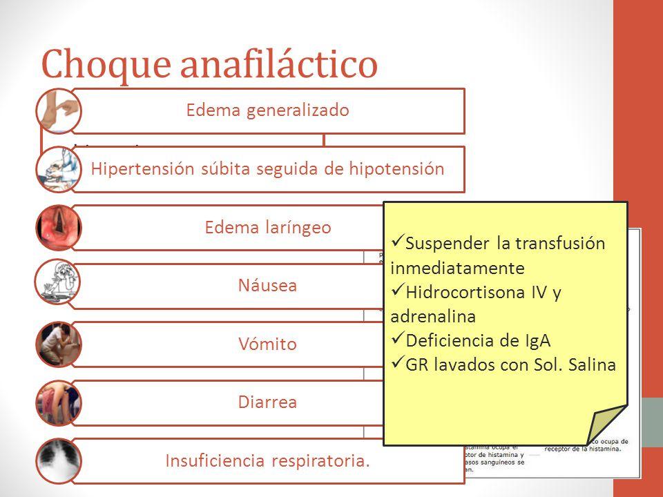 Choque anafiláctico Liberación masiva de histamina Edema generalizado Hipertensión súbita seguida de hipotensión Edema laríngeo Náusea Vómito Diarrea
