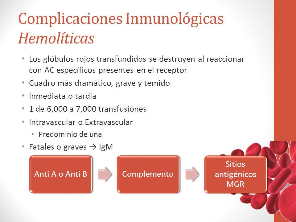 Complicaciones Inmunológicas Hemolíticas Los glóbulos rojos transfundidos se destruyen al reaccionar con AC específicos presentes en el receptor Cuadr