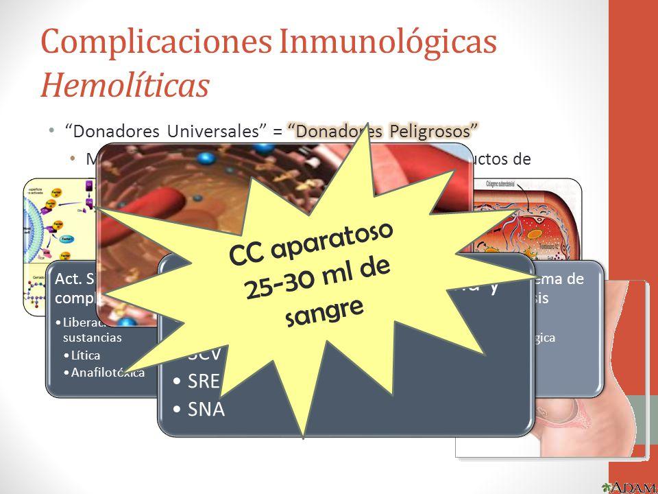 Complicaciones Inmunológicas Hemolíticas Act. Sistema del complemento Liberación de sustancias Lítica Anafilotóxica Act. Sistema de coagulación CID Ac