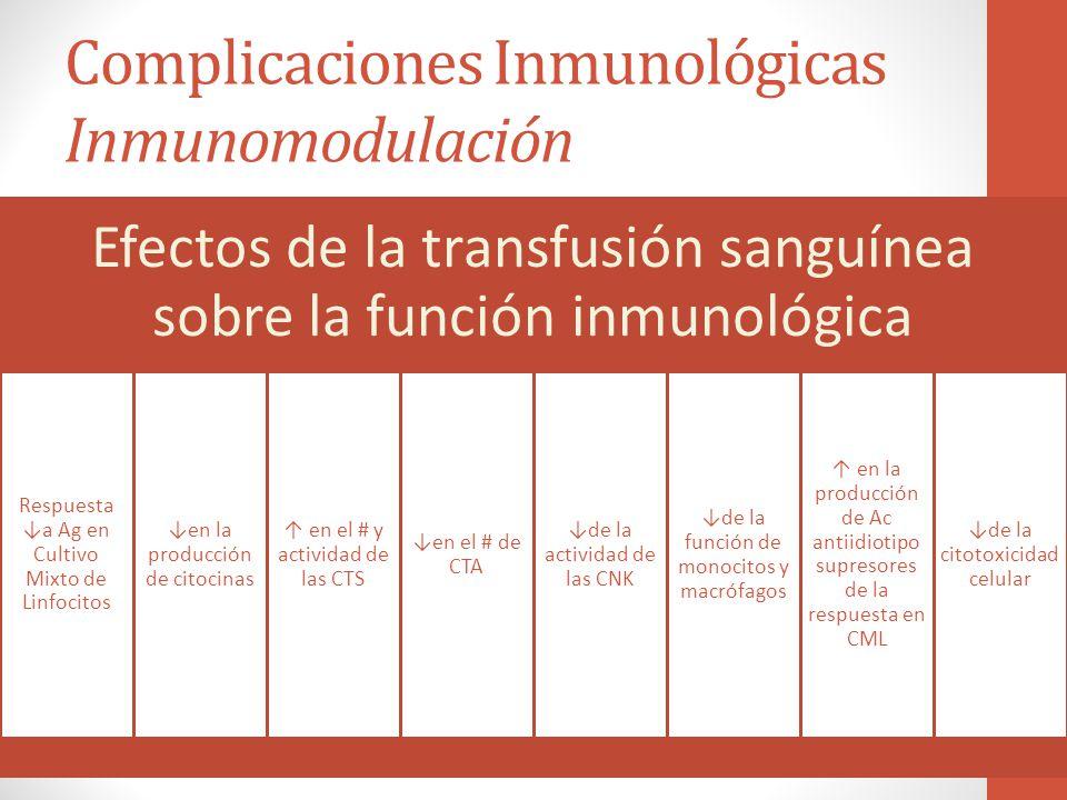 Complicaciones Inmunológicas Inmunomodulación Inmunosupresor o inmunomodulador importante Mecanismos e importancia no definidos Secreción de PGE 2 mac