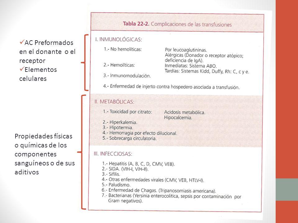 AC Preformados en el donante o el receptor Elementos celulares Propiedades físicas o químicas de los componentes sanguíneos o de sus aditivos