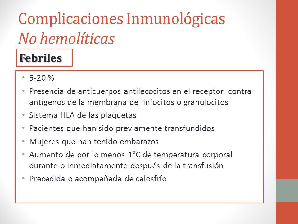 Complicaciones Inmunológicas No hemolíticas 5-20 % Presencia de anticuerpos antilecocitos en el receptor contra antígenos de la membrana de linfocitos