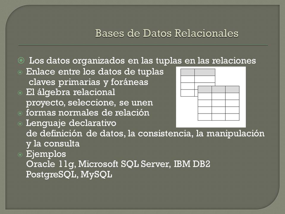 Los datos organizados en las tuplas en las relaciones Enlace entre los datos de tuplas claves primarias y foráneas El álgebra relacional proyecto, seleccione, se unen formas normales de relación Lenguaje declarativo de definición de datos, la consistencia, la manipulación y la consulta Ejemplos Oracle 11g, Microsoft SQL Server, IBM DB2 PostgreSQL, MySQL