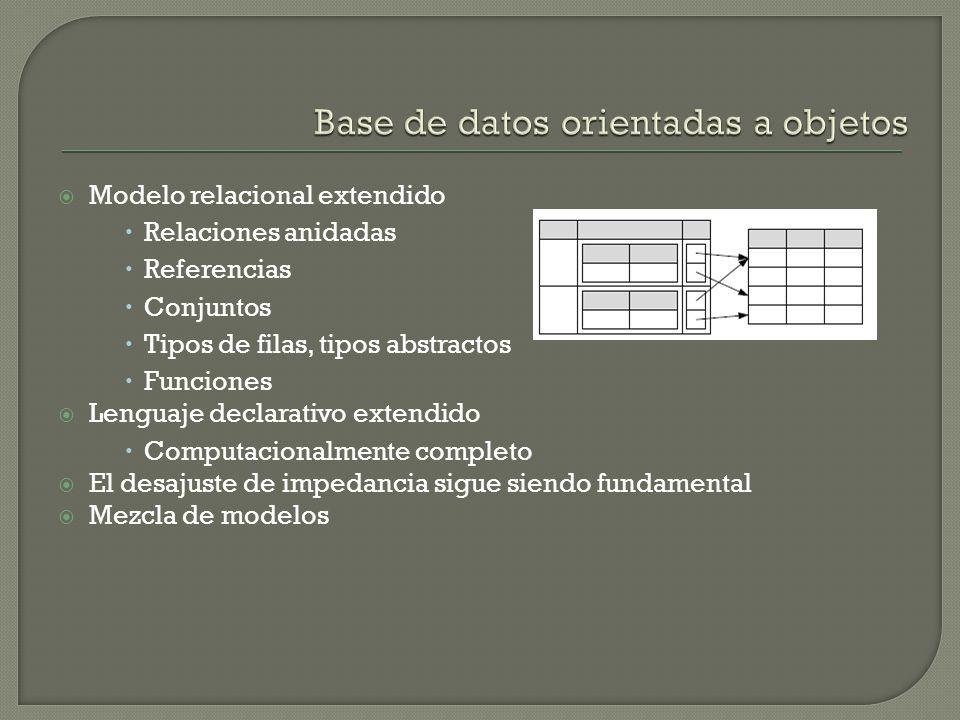 Modelo relacional extendido Relaciones anidadas Referencias Conjuntos Tipos de filas, tipos abstractos Funciones Lenguaje declarativo extendido Computacionalmente completo El desajuste de impedancia sigue siendo fundamental Mezcla de modelos