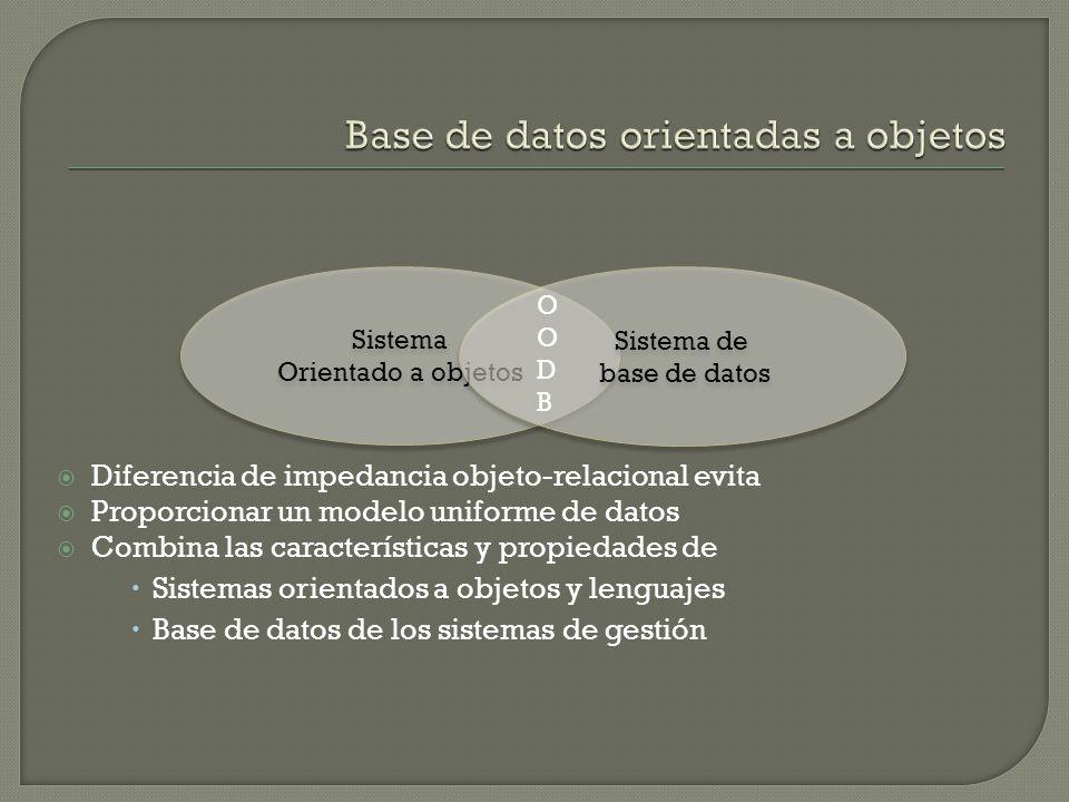 Sistema Orientado a objetos Sistema Orientado a objetos Sistema de base de datos Sistema de base de datos Diferencia de impedancia objeto-relacional evita Proporcionar un modelo uniforme de datos Combina las características y propiedades de Sistemas orientados a objetos y lenguajes Base de datos de los sistemas de gestión OODBOODB