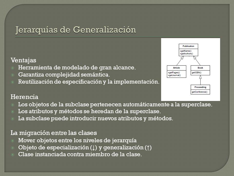 Ventajas Herramienta de modelado de gran alcance. Garantiza complejidad semántica.