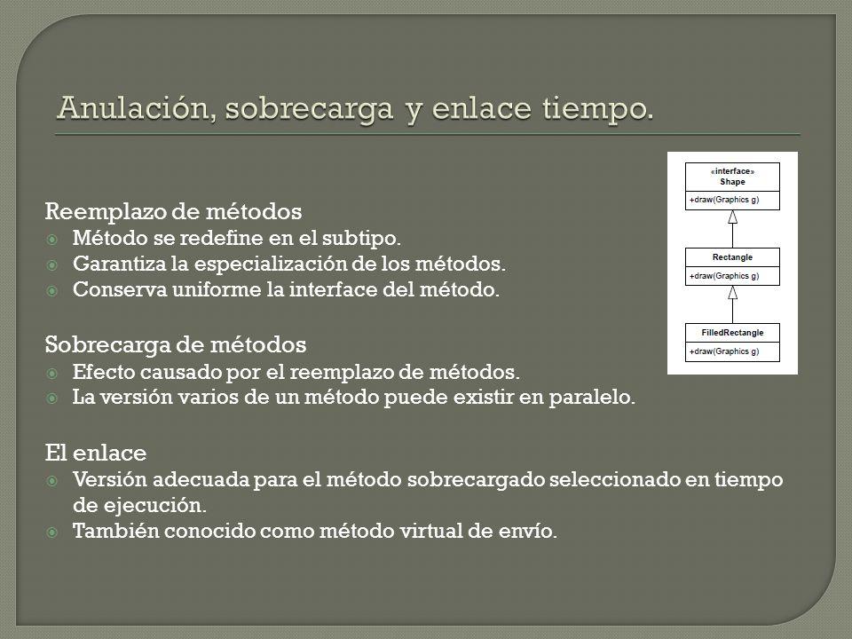 Reemplazo de métodos Método se redefine en el subtipo.