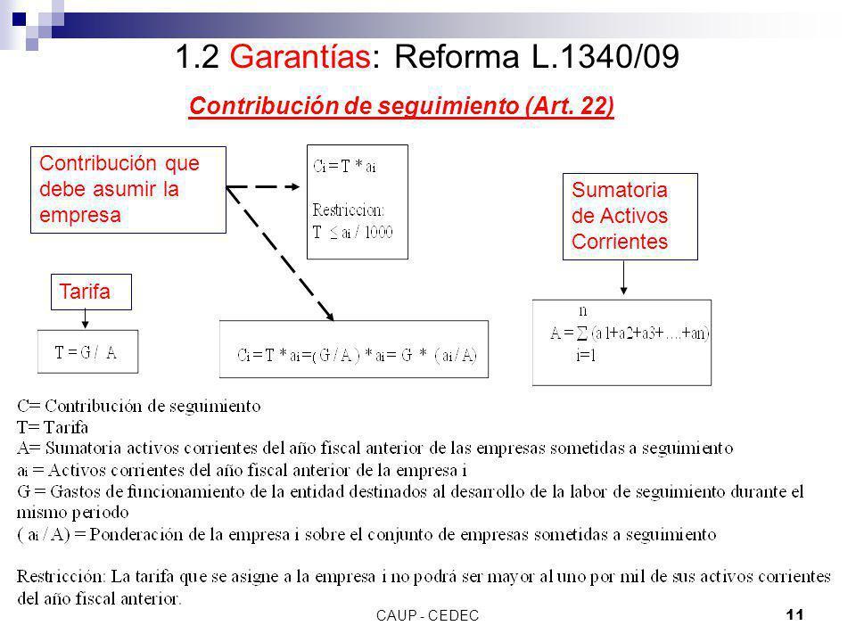 CAUP - CEDEC11 Contribución de seguimiento (Art. 22) 1.2 Garantías: Reforma L.1340/09 Contribución que debe asumir la empresa Tarifa Sumatoria de Acti