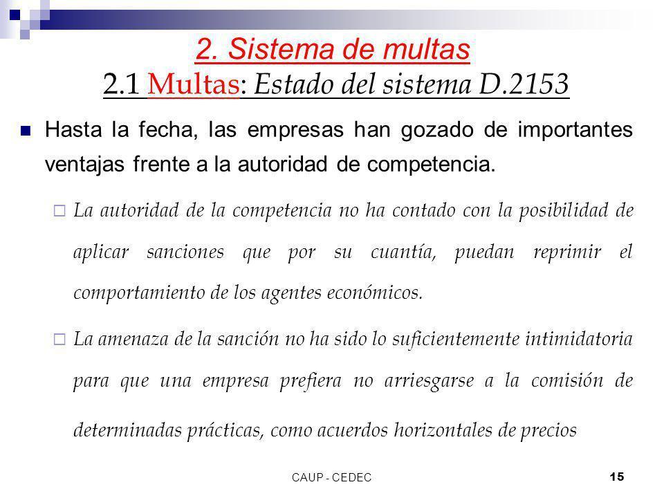 CAUP - CEDEC15 2. Sistema de multas 2.1 Multas: Estado del sistema D.2153 Hasta la fecha, las empresas han gozado de importantes ventajas frente a la