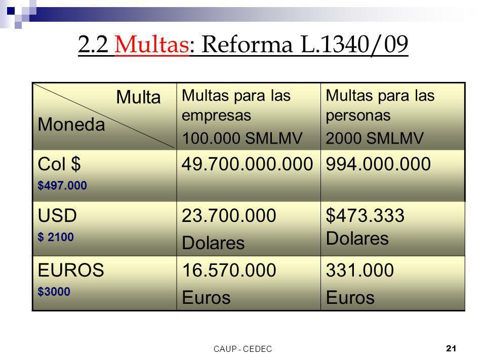 CAUP - CEDEC21 2.2 Multas: Reforma L.1340/09 Multa Moneda Multas para las empresas 100.000 SMLMV Multas para las personas 2000 SMLMV Col $ $497.000 49