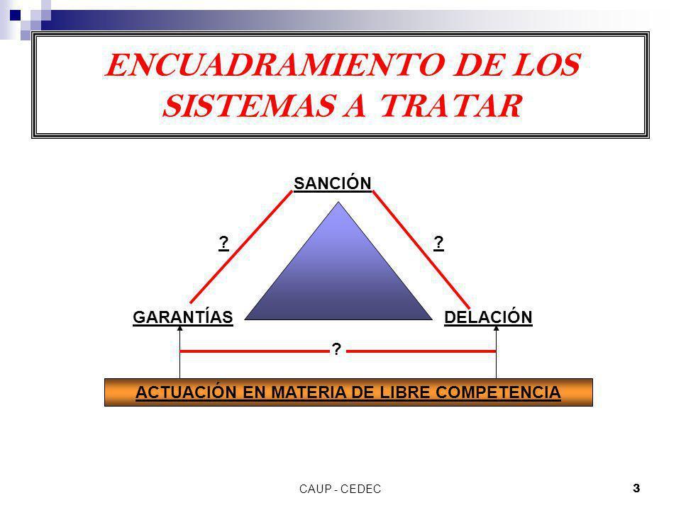 CAUP - CEDEC3 ENCUADRAMIENTO DE LOS SISTEMAS A TRATAR SANCIÓN GARANTÍASDELACIÓN ACTUACIÓN EN MATERIA DE LIBRE COMPETENCIA ? ??